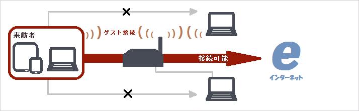 wifi-sec2